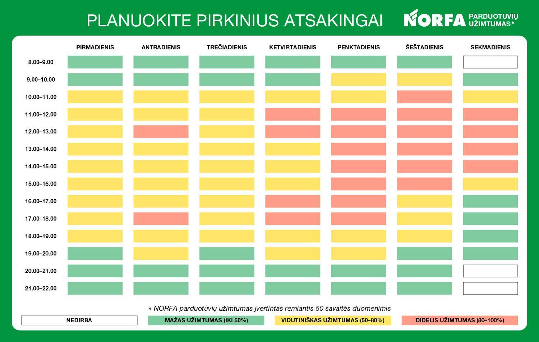 Norfa leidinys - 1 puslapis